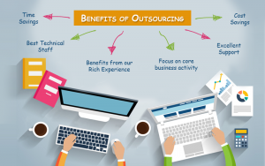 https://www.pslcorp.com/it-outsourcing-services-companies/